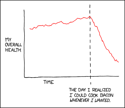 By XKCD http://xkcd.com/418/